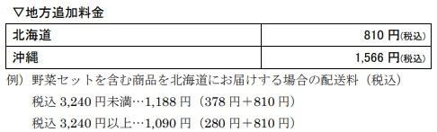ビオ・マルシェ配送料(北海道・沖縄)